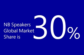 FG NB speakers were in the global market share of 30%